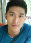 小辣椒, 31, Kuala Lumpur