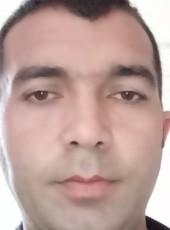 Iss, 38, Turkey, Istanbul