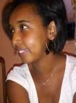 Princia, 24  , Antananarivo