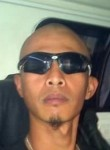 Ervan, 41, Sukabumi