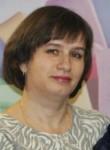 Инна, 51 год, Одеса
