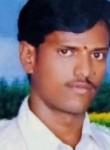Madhu, 18  , Bangalore