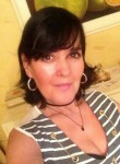 Maria kathy, 32  , San Jose