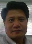 Hung, 52  , Hanoi