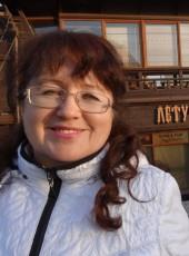 Tatyana, 59, Russia, Kirov (Kirov)