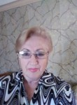 Tatyana, 67  , Sudak