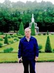 kuku, 66  , Yaroslavl