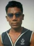 Yashvant, 25  , Raj Nandgaon