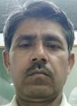 Rakesh, 38, Kanpur