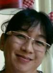 Mee mee, 52  , Yangon