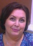 Татьяна, 48 лет, Киров (Кировская обл.)
