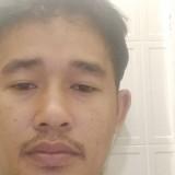 Keyboy, 29  , Siem Reap