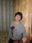 nyukhatova