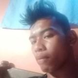 Jr, 21  , Santa Cruz (Calabarzon)