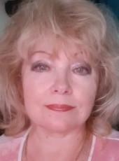 Marina Dergunova, 62, Israel, Tel Aviv