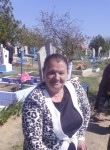 klava, 65  , Tiraspolul