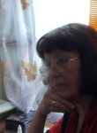 Margarita, 70, Yekaterinburg