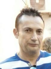 Juan, 48, Spain, Jumilla