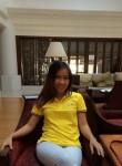 sawaneetasakorn, 33  , Mueang Nonthaburi