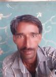 Madan lal, 32  , Shahpura