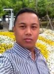 kopaing, 33  , Yangon