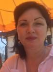 Anastasiya, 45  , Gelendzhik