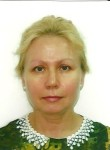 ELENA, 57 лет, כרמיאל