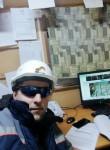 Иван Базюк, 28  , Khanty-Mansiysk