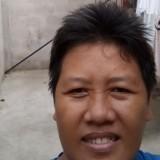 Jamilloh, 18  , Tanay
