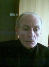 Rigon Tahiri, 62, Kosovo, Kosovo Polje