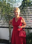 mika, 65  , Los Angeles