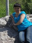 iivaniczkaya