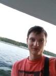 Николай, 32, Cheboksary