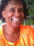 Yvonnewarren3@, 58  , Dearborn Heights