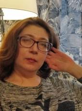 S-NEZhNAYa, 45, Russia, Yekaterinburg