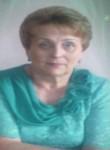 NADYuShA, 64  , Ivanovo
