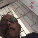 Shajik, 53  , Trichur