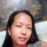 camille ubatay, 32  , Lumbang