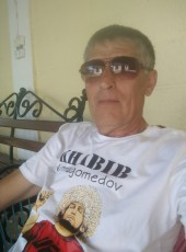 Amlp, 51, Abkhazia, Sokhumi