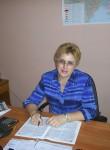 Ekaterina, 65  , Khartsizk
