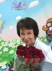 Viktoriya, 55, Russia, Vladivostok