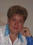Людмила Васильевна Лобанова