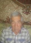 mirsaid54, 65  , Tashkent