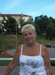 nadezhda, 66  , Pskov