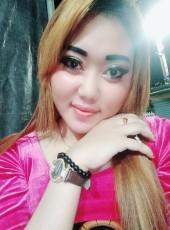 Tya Anggra, 29, Indonesia, Mojokerto