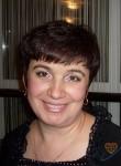 Nadezhda, 53  , Votkinsk