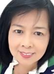 nuttanun, 53  , Bangkok