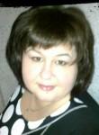 Tellura, 39  , Staroshcherbinovskaya