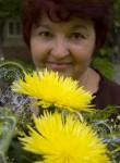 Nadezhda, 56  , Voronezh