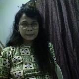 Kim, 30  , Arayat